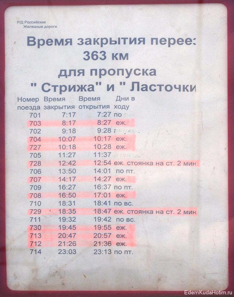 """Расписание закрытия переезда на станции Гороховеу на """"Ласточки"""" и """"Стрижи"""""""